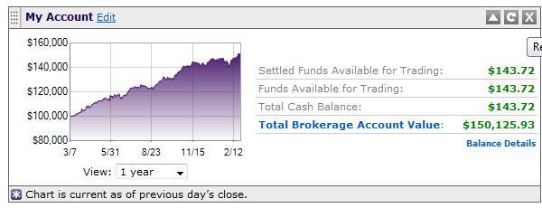 brokeragevalue