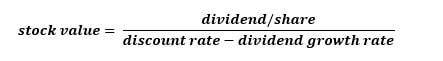 formula de tasa de descuento de dividendos