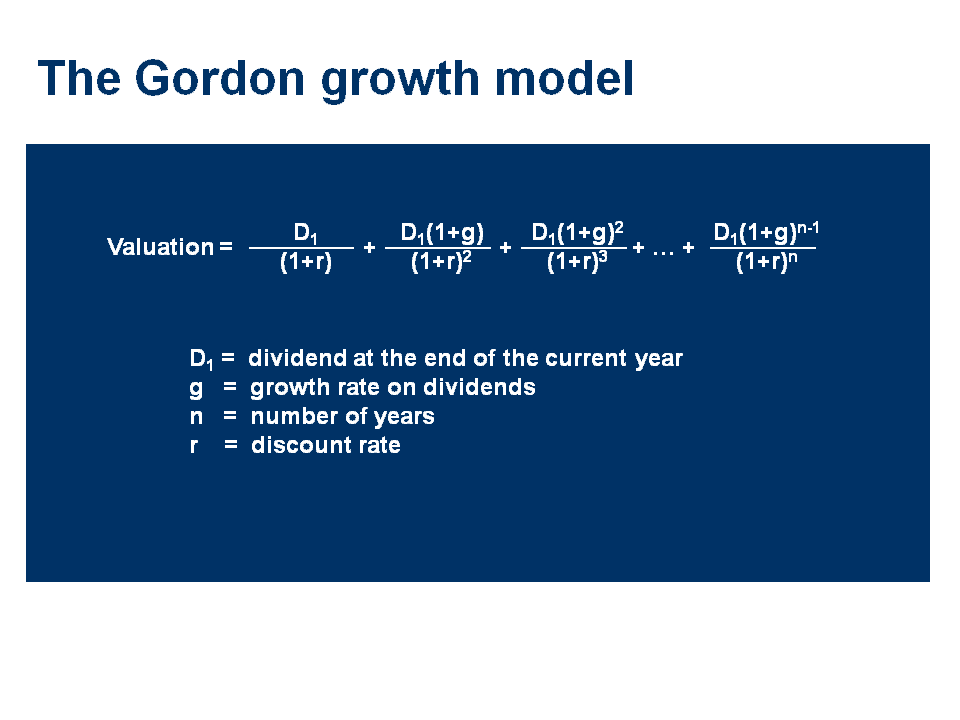 gordon growth modelling