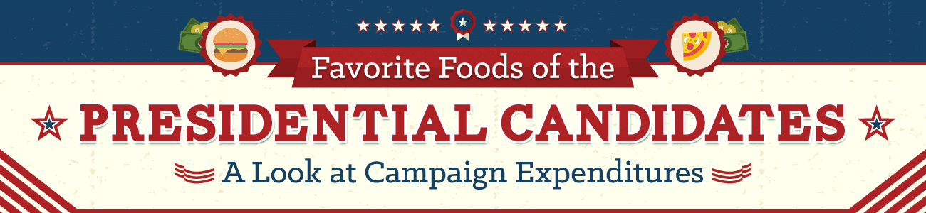 Favorite Foods of the Presidential Candidates
